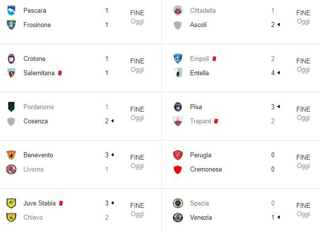 Serie B 35 Giornata Risultati E Classifica Salernitana E Granatacento